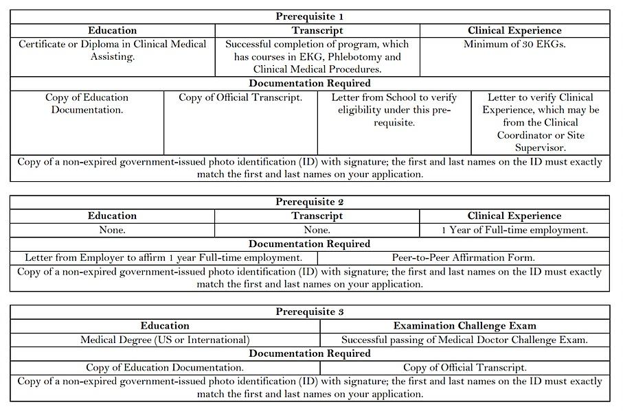 REGISTERED EKG SPECIALIST Prerequisite