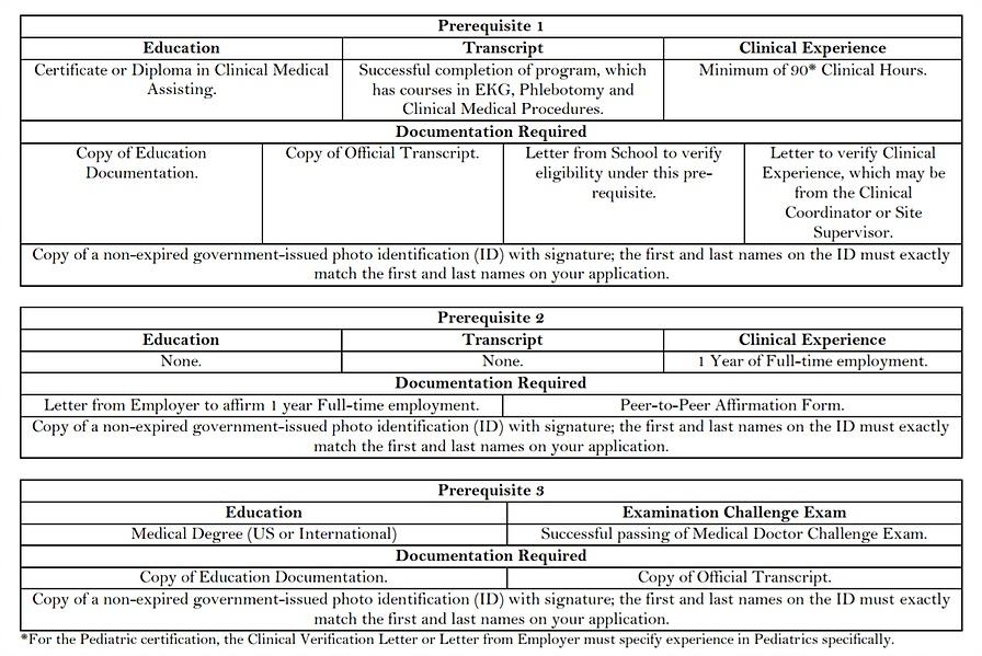REGISTERED PHLEBOTOMY SPECIALIST Prerequisite