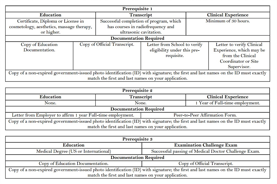 Medical Aesthetics Prerequisite